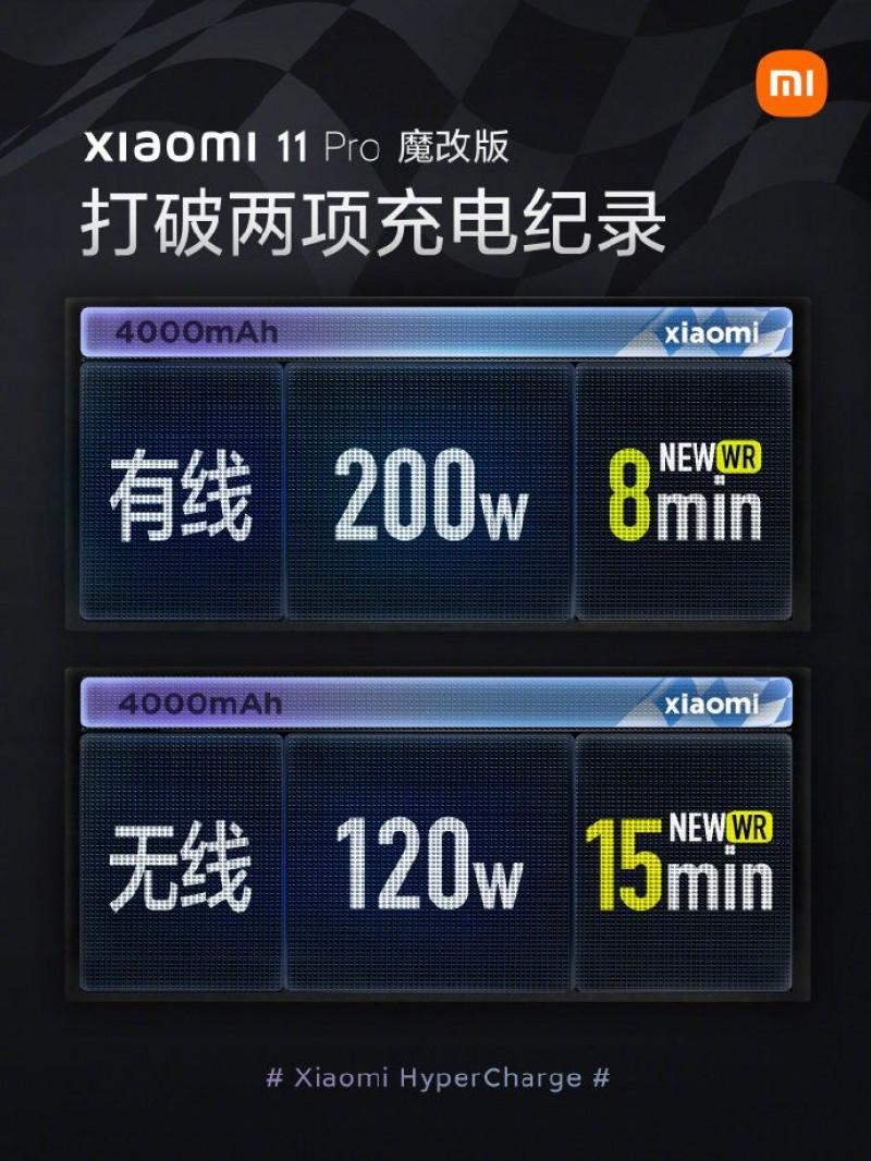 Les 200W de Xiaomi se dégradent de 20% en 800 cycles